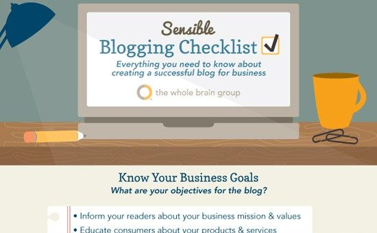 Blogging Checkliste